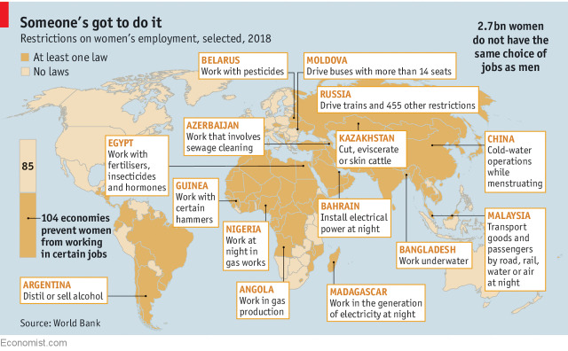 Labour-laws-in-104-countries-reserve-some-jobs-for-men-only---Never-done-000